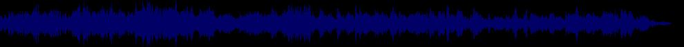 waveform of track #64994