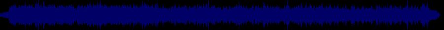 waveform of track #65005