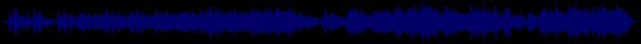 waveform of track #65007