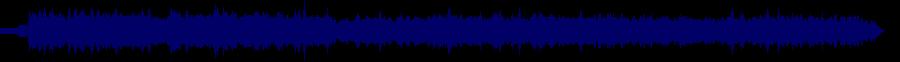 waveform of track #65014