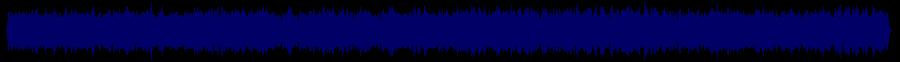 waveform of track #65034