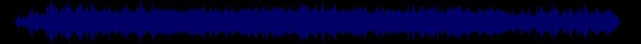 waveform of track #65040