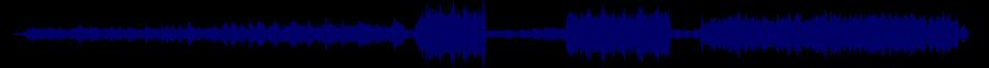 waveform of track #65041