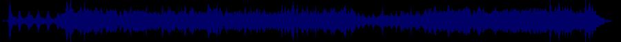 waveform of track #65045