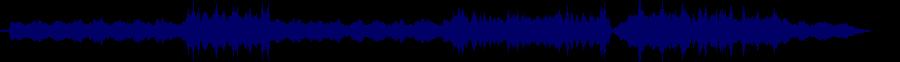 waveform of track #65046