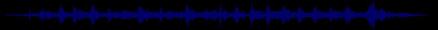 waveform of track #65054