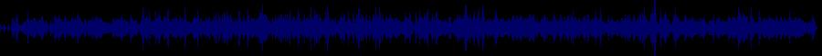 waveform of track #65056
