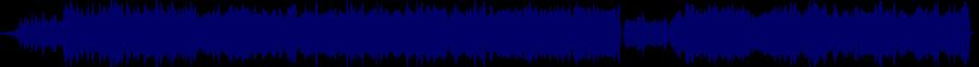 waveform of track #65065