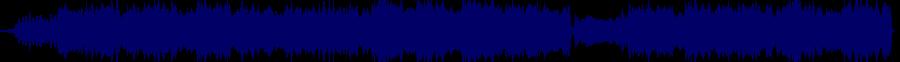 waveform of track #65068