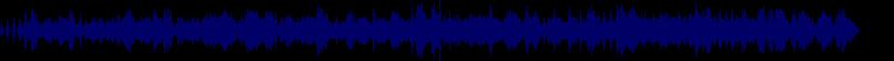 waveform of track #65072