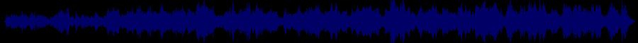 waveform of track #65073