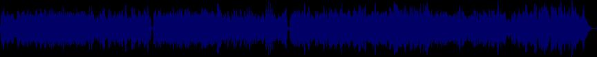 waveform of track #65075