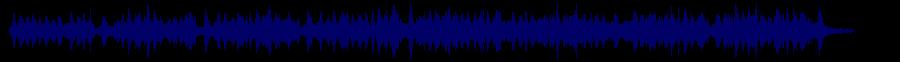 waveform of track #65096