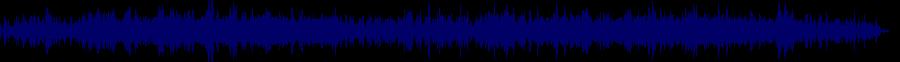 waveform of track #65102