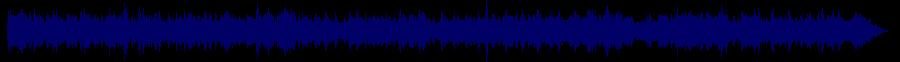 waveform of track #65128