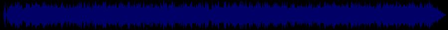 waveform of track #65145