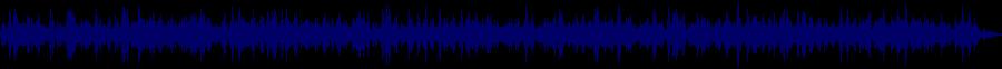 waveform of track #65148