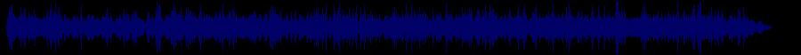 waveform of track #65167