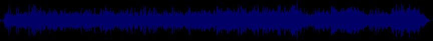 waveform of track #65181