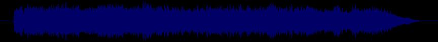 waveform of track #65186