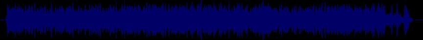 waveform of track #65187
