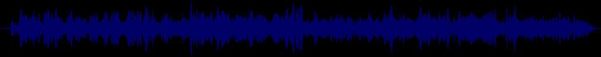 waveform of track #65191