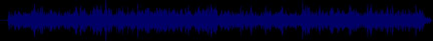 waveform of track #65215