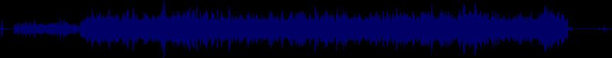 waveform of track #65220