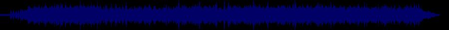waveform of track #65234