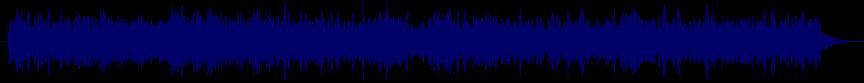 waveform of track #65246