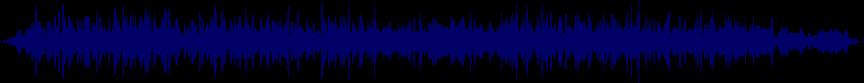 waveform of track #65252
