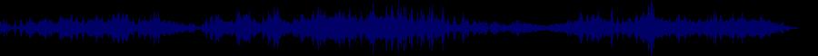 waveform of track #65260