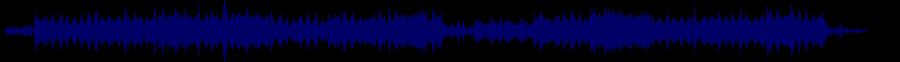 waveform of track #65322