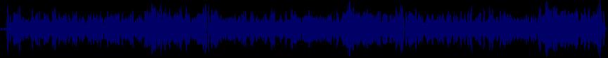 waveform of track #65329