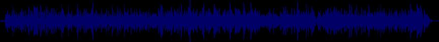 waveform of track #65403