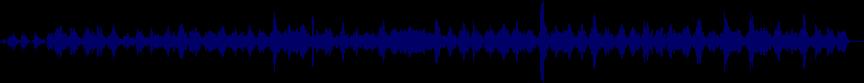 waveform of track #65467