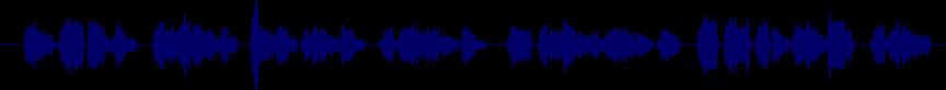 waveform of track #65473