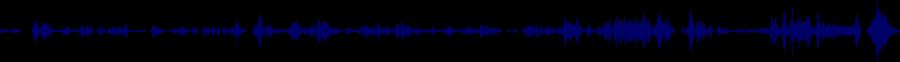 waveform of track #65507