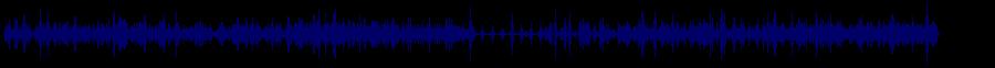waveform of track #65508