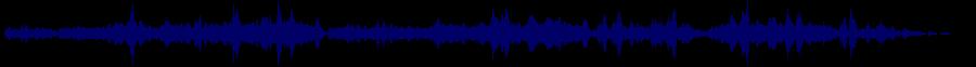 waveform of track #65543