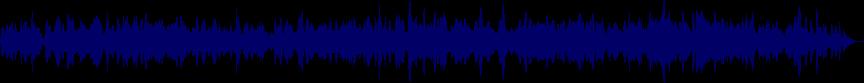 waveform of track #65565