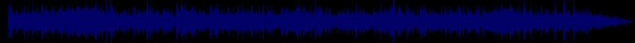 waveform of track #65568