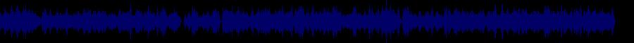 waveform of track #65579
