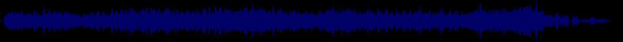 waveform of track #65580