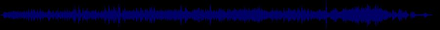 waveform of track #65587