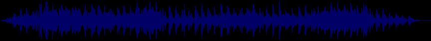 waveform of track #65600