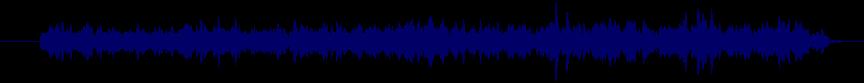 waveform of track #65603