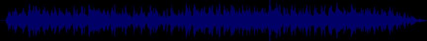 waveform of track #65615