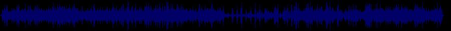 waveform of track #65633