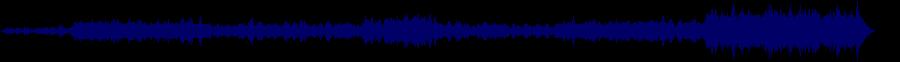 waveform of track #65663